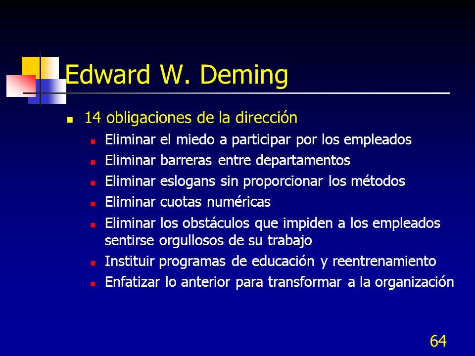 Edward W. Deming 14 obligaciones de la dirección