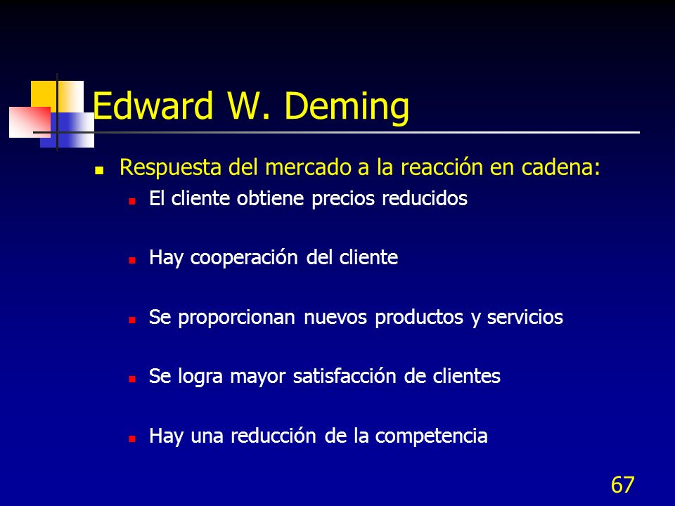 Edward W. Deming Respuesta del mercado a la reacción en cadena: