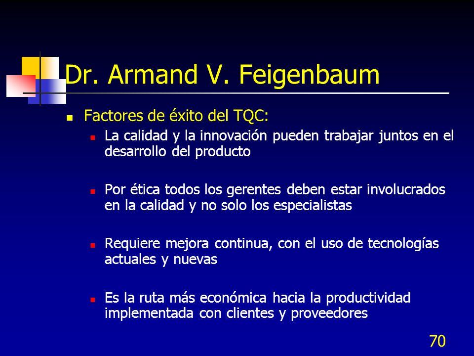 Dr. Armand V. Feigenbaum Factores de éxito del TQC: