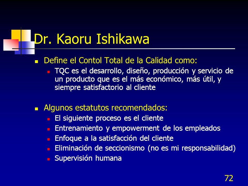 Dr. Kaoru Ishikawa Define el Contol Total de la Calidad como: