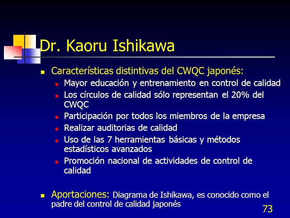 Dr. Kaoru Ishikawa Características distintivas del CWQC japonés: