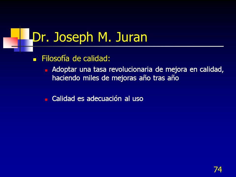 Dr. Joseph M. Juran Filosofía de calidad: