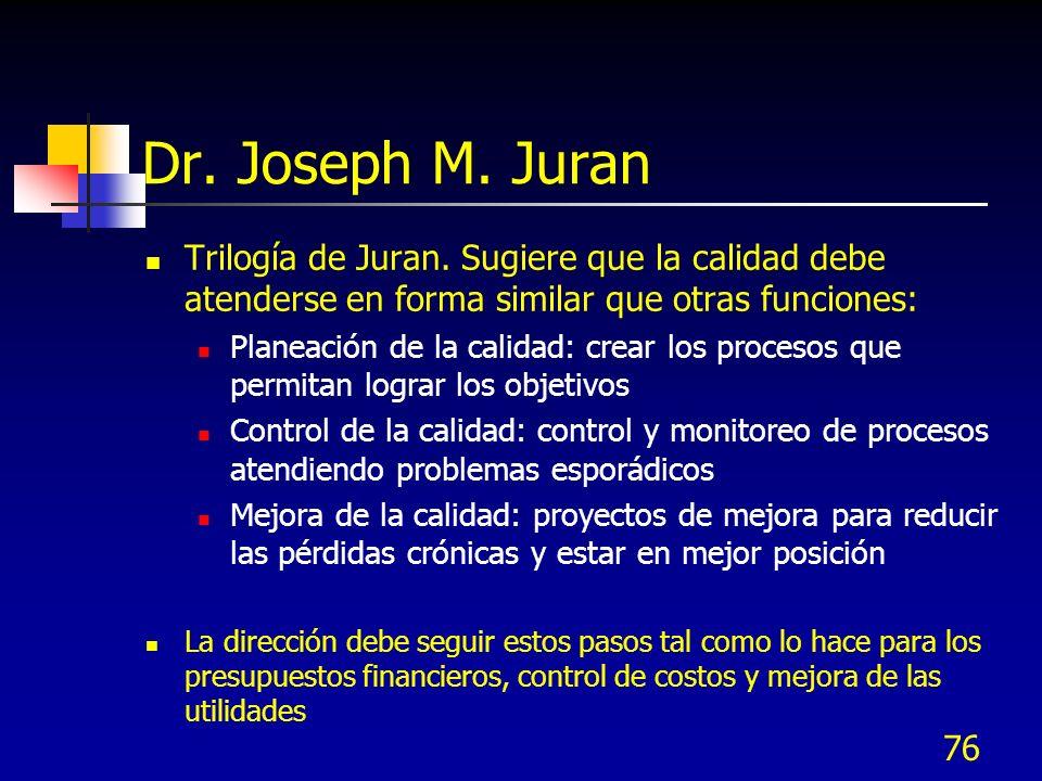 Dr. Joseph M. Juran Trilogía de Juran. Sugiere que la calidad debe atenderse en forma similar que otras funciones: