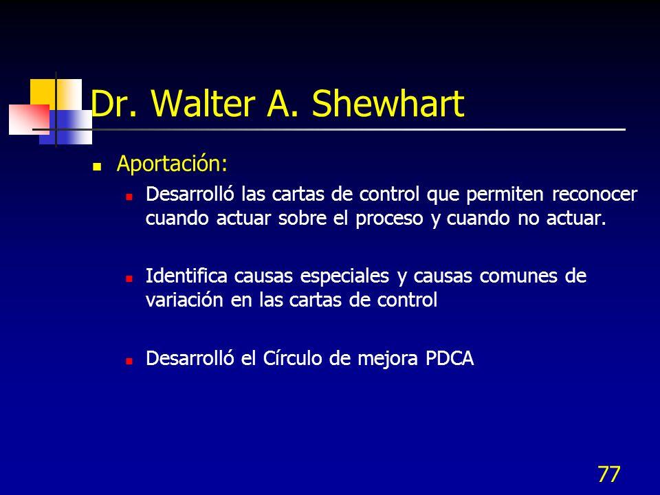 Dr. Walter A. Shewhart Aportación: