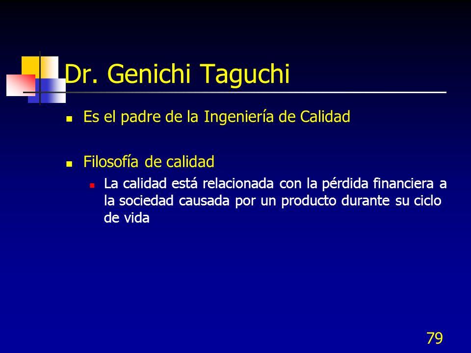 Dr. Genichi Taguchi Es el padre de la Ingeniería de Calidad