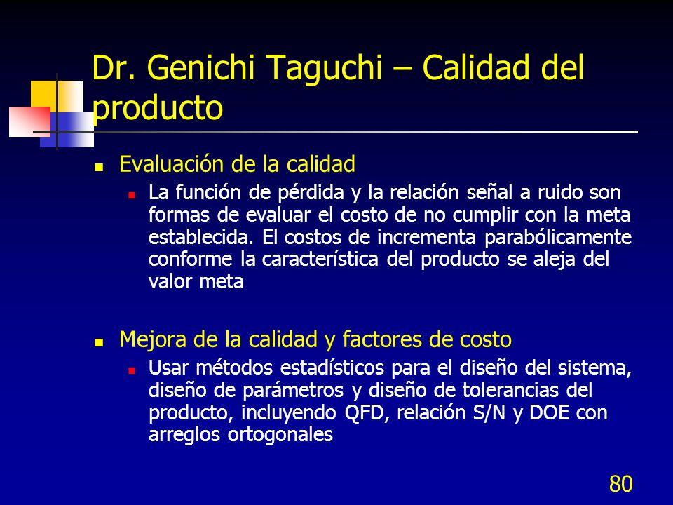 Dr. Genichi Taguchi – Calidad del producto
