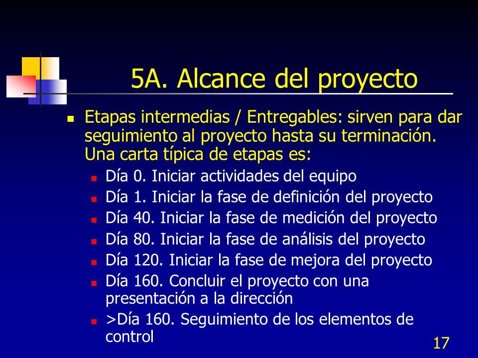 5A. Alcance del proyecto