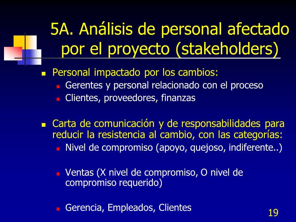 5A. Análisis de personal afectado por el proyecto (stakeholders)