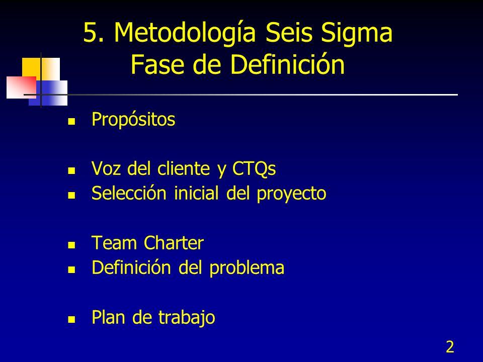 5. Metodología Seis Sigma Fase de Definición