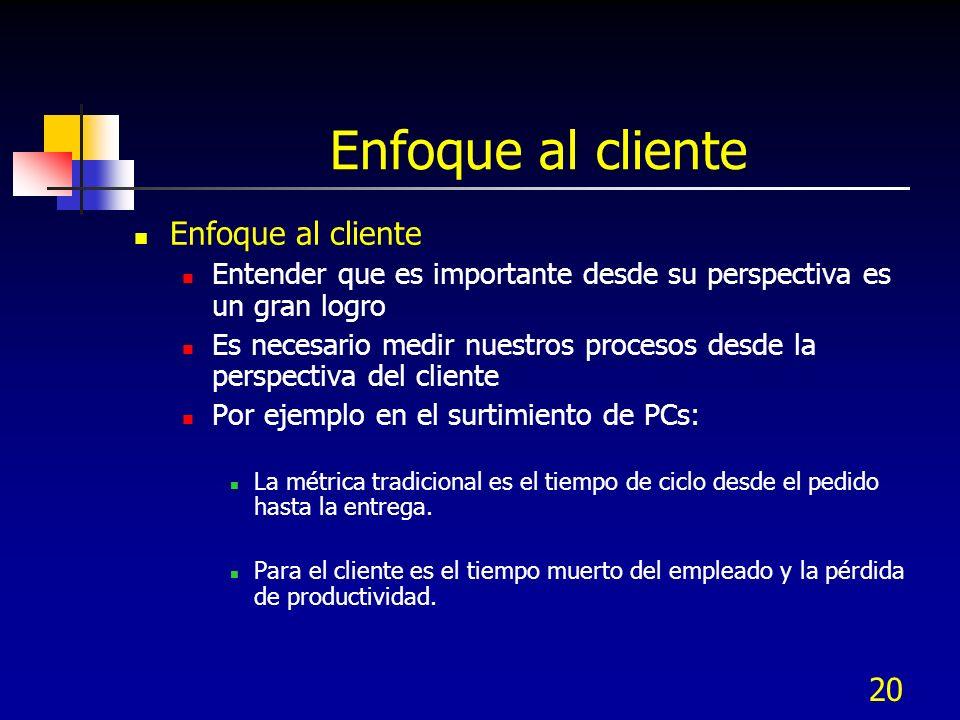 Enfoque al cliente Enfoque al cliente