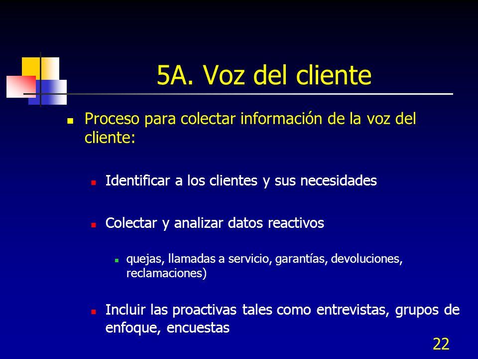 5A. Voz del cliente Proceso para colectar información de la voz del cliente: Identificar a los clientes y sus necesidades.