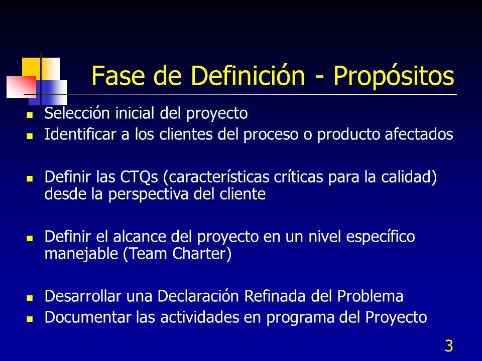 Fase de Definición - Propósitos