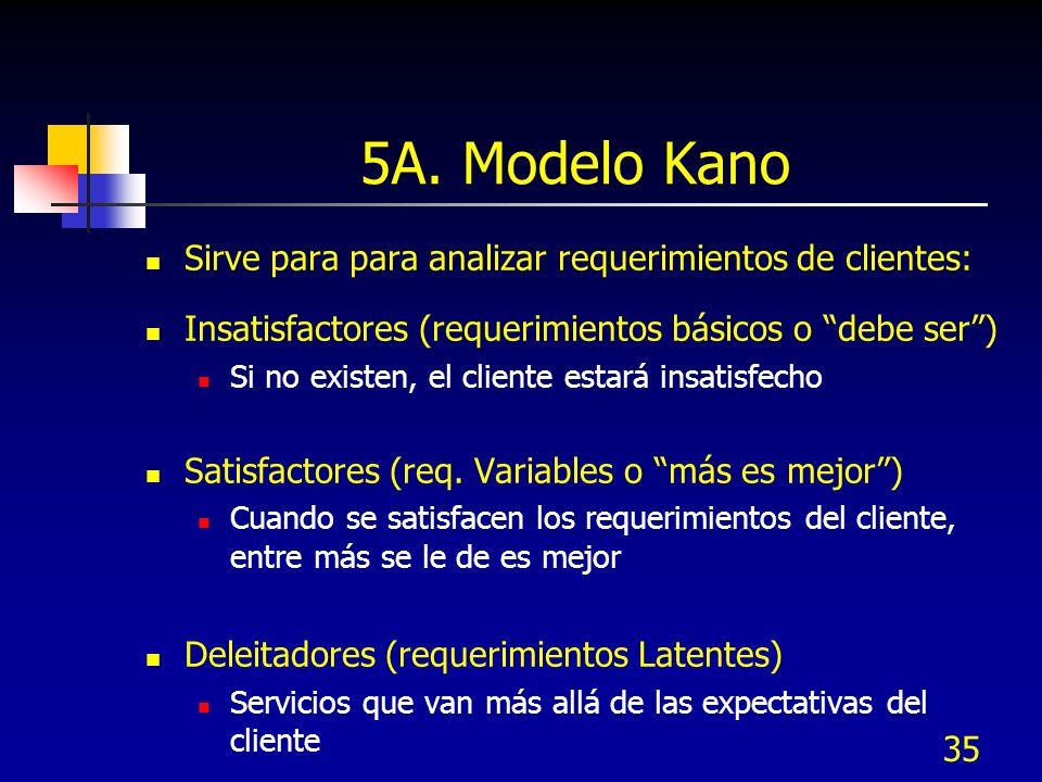 5A. Modelo Kano Sirve para para analizar requerimientos de clientes: