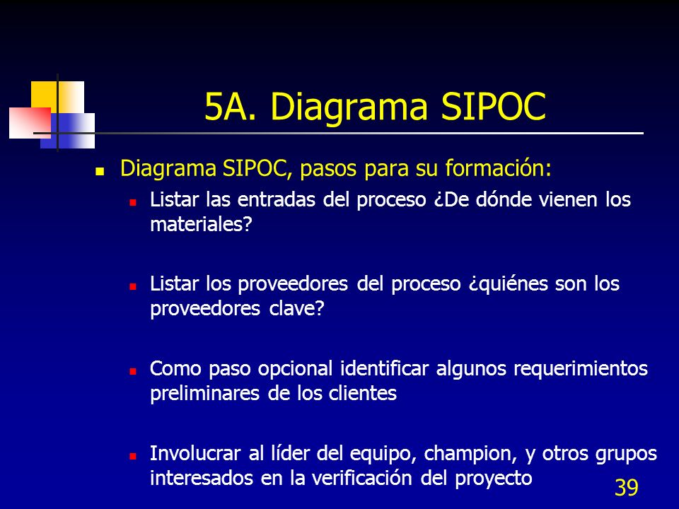 5A. Diagrama SIPOC Diagrama SIPOC, pasos para su formación: