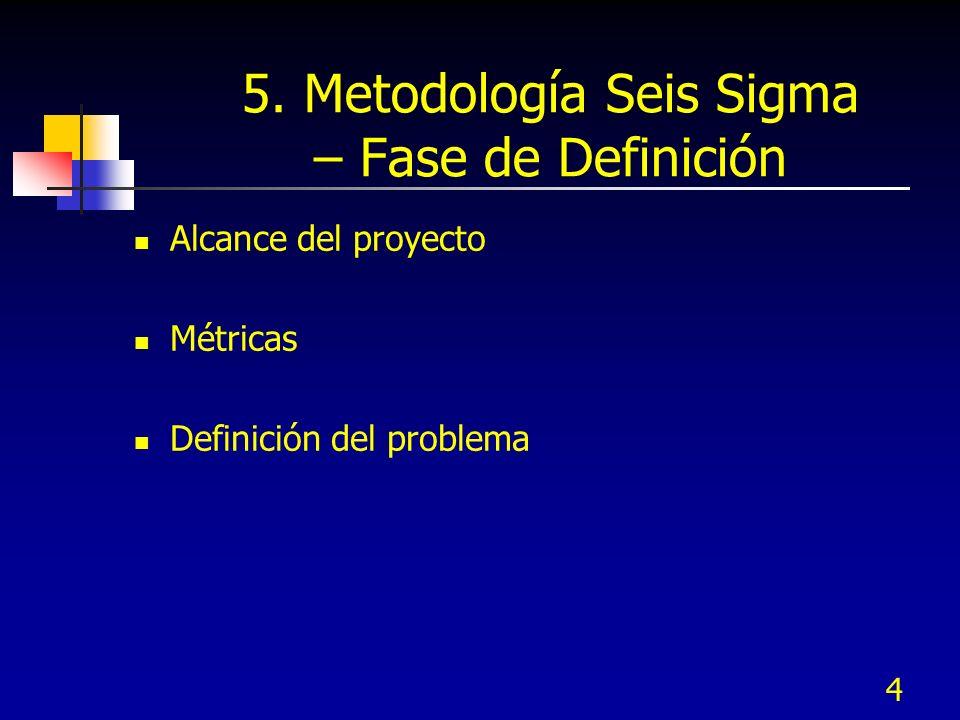 5. Metodología Seis Sigma – Fase de Definición
