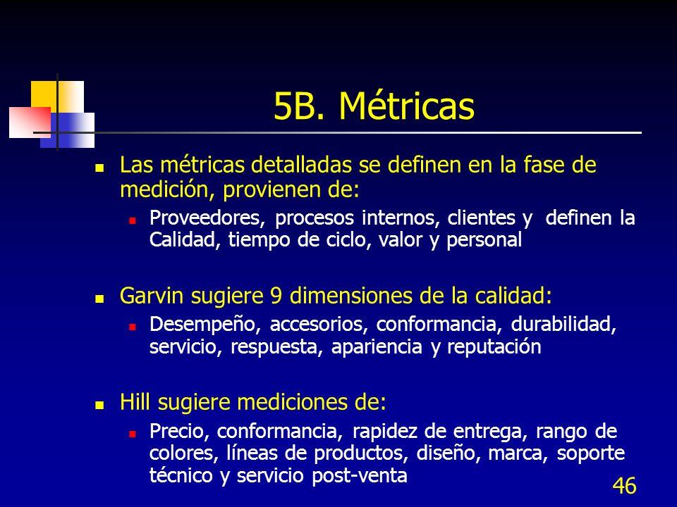 5B. MétricasLas métricas detalladas se definen en la fase de medición, provienen de: