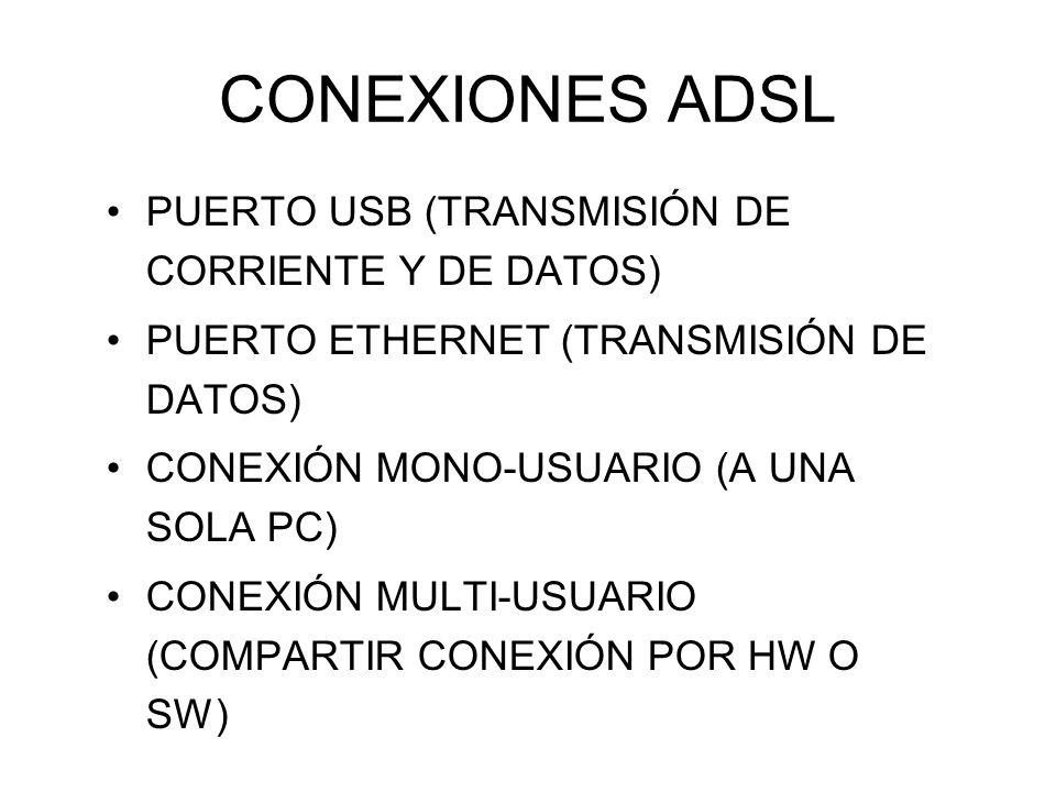 CONEXIONES ADSL PUERTO USB (TRANSMISIÓN DE CORRIENTE Y DE DATOS)