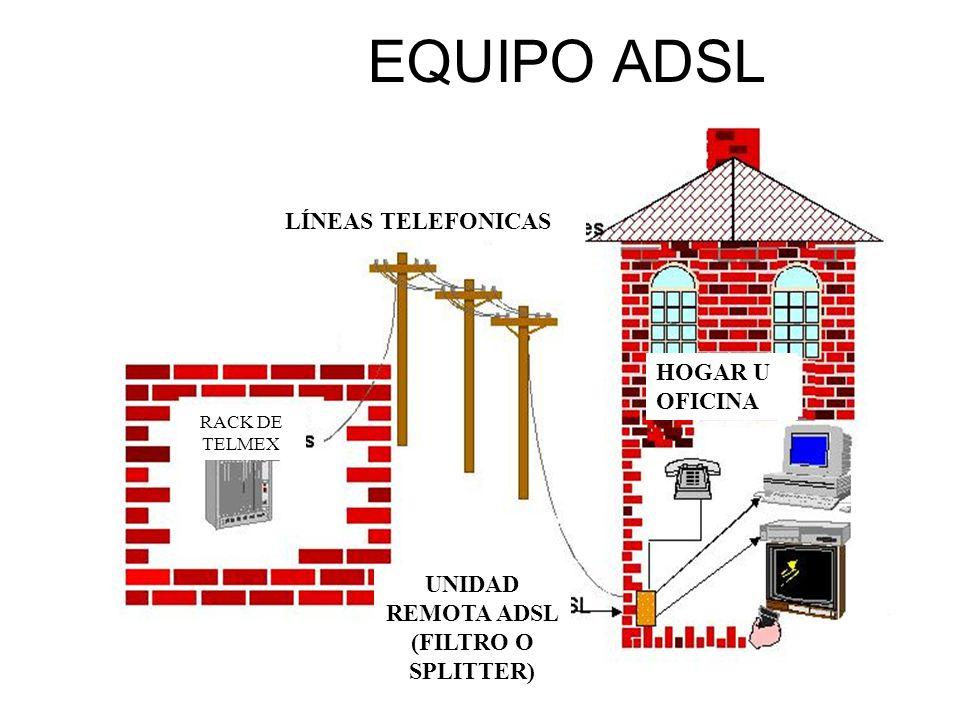 UNIDAD REMOTA ADSL (FILTRO O SPLITTER)