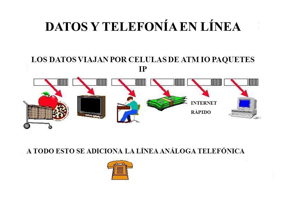 DATOS Y TELEFONÍA EN LÍNEA