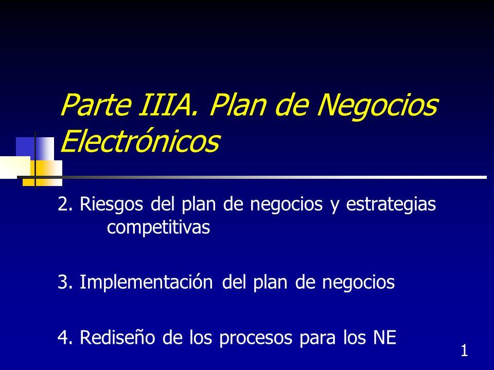 Parte IIIA. Plan de Negocios Electrónicos