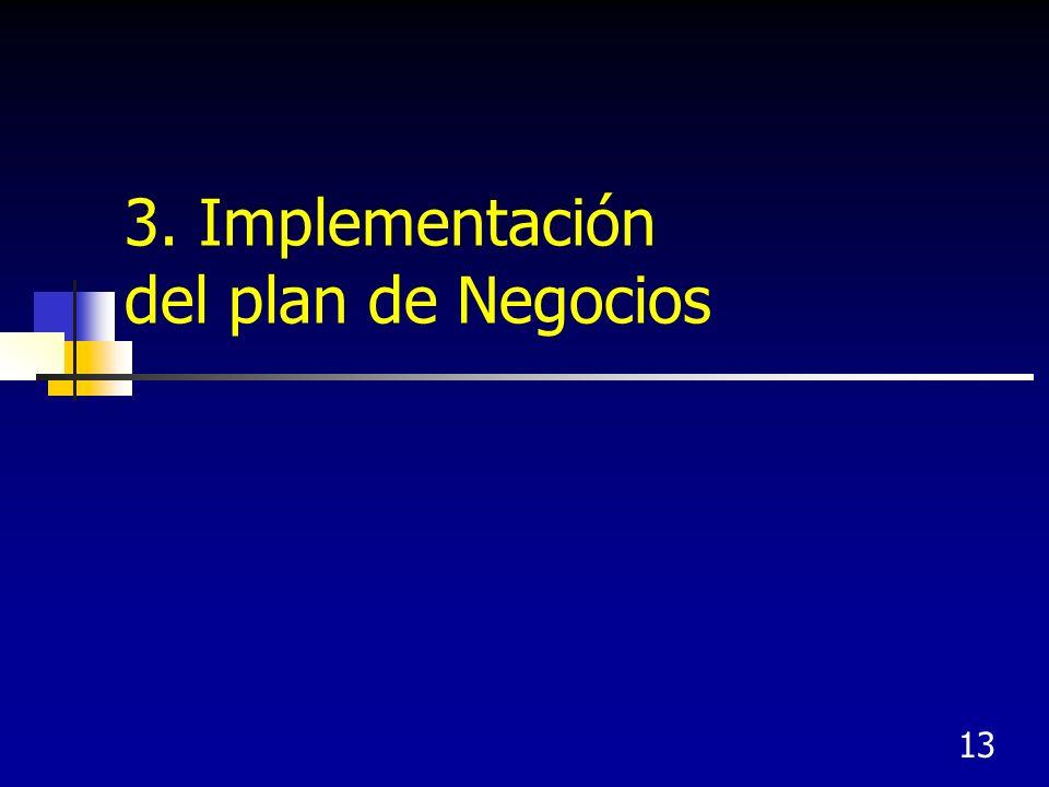 3. Implementación del plan de Negocios