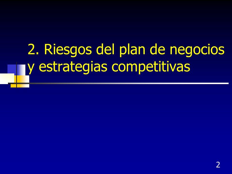 2. Riesgos del plan de negocios y estrategias competitivas
