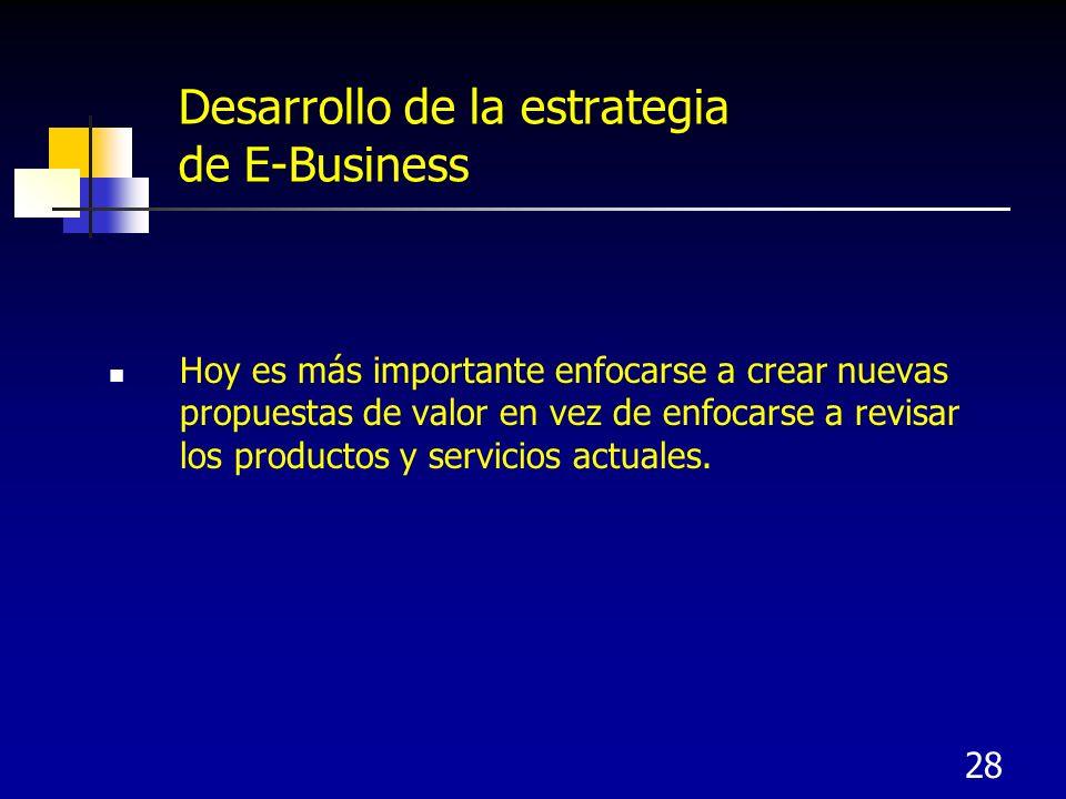 Desarrollo de la estrategia de E-Business