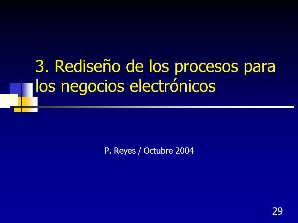 3. Rediseño de los procesos para los negocios electrónicos
