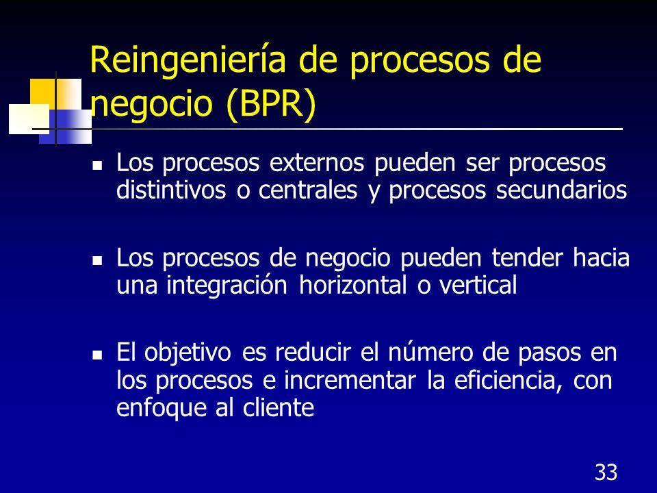 Reingeniería de procesos de negocio (BPR)