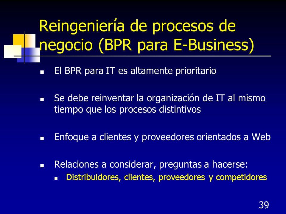Reingeniería de procesos de negocio (BPR para E-Business)