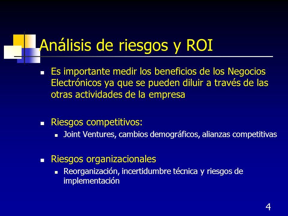 Análisis de riesgos y ROI