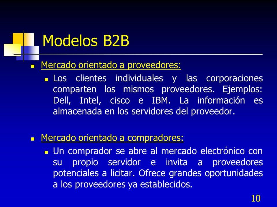 Modelos B2B Mercado orientado a proveedores: