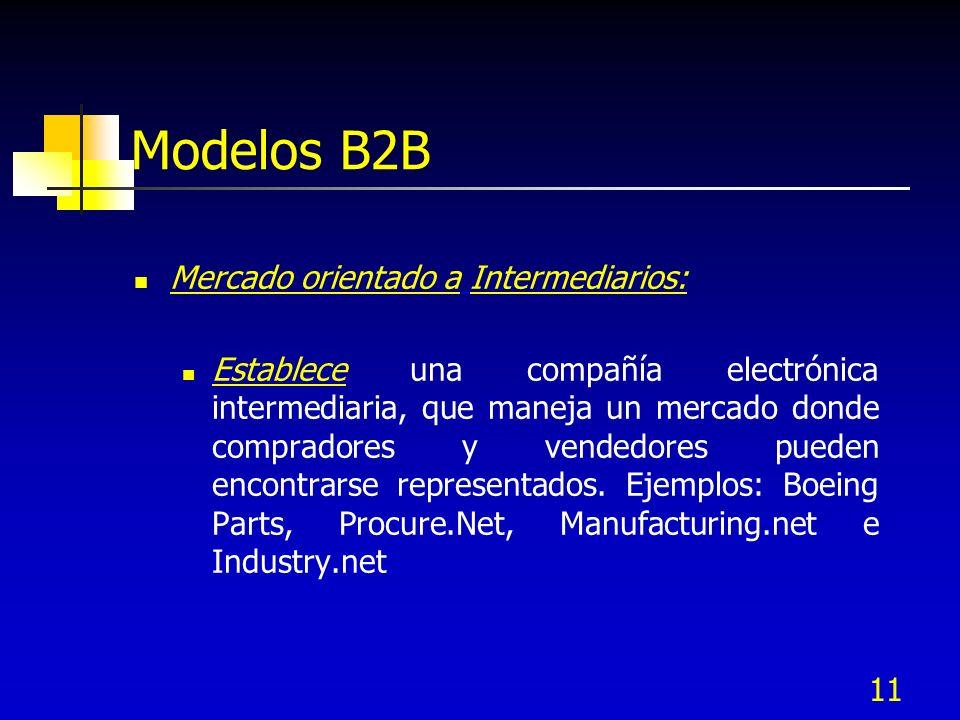 Modelos B2B Mercado orientado a Intermediarios: