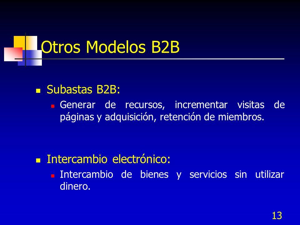 Otros Modelos B2B Subastas B2B: Intercambio electrónico:
