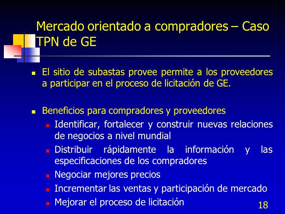 Mercado orientado a compradores – Caso TPN de GE