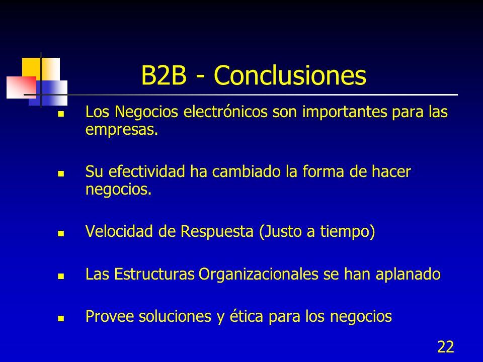 B2B - Conclusiones Los Negocios electrónicos son importantes para las empresas. Su efectividad ha cambiado la forma de hacer negocios.
