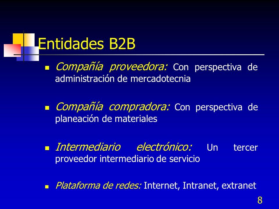 Entidades B2B Compañía proveedora: Con perspectiva de administración de mercadotecnia.