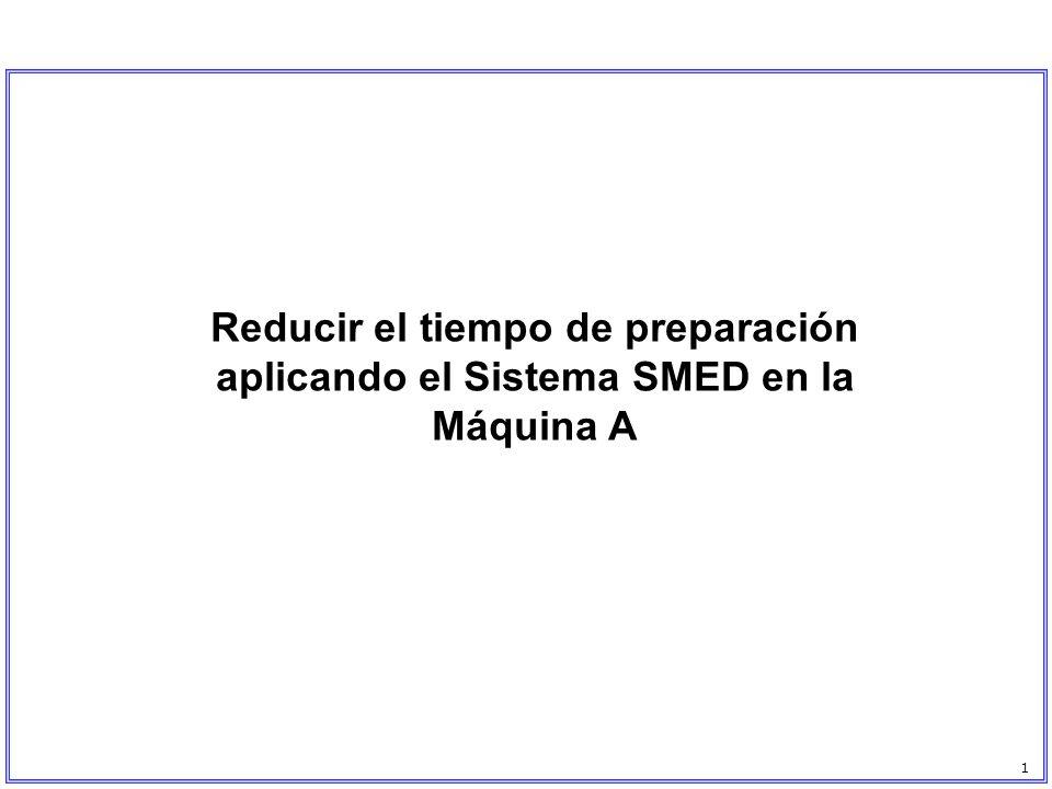 Reducir el tiempo de preparación aplicando el Sistema SMED en la Máquina A