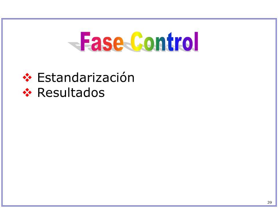 Fase Control Estandarización Resultados 39