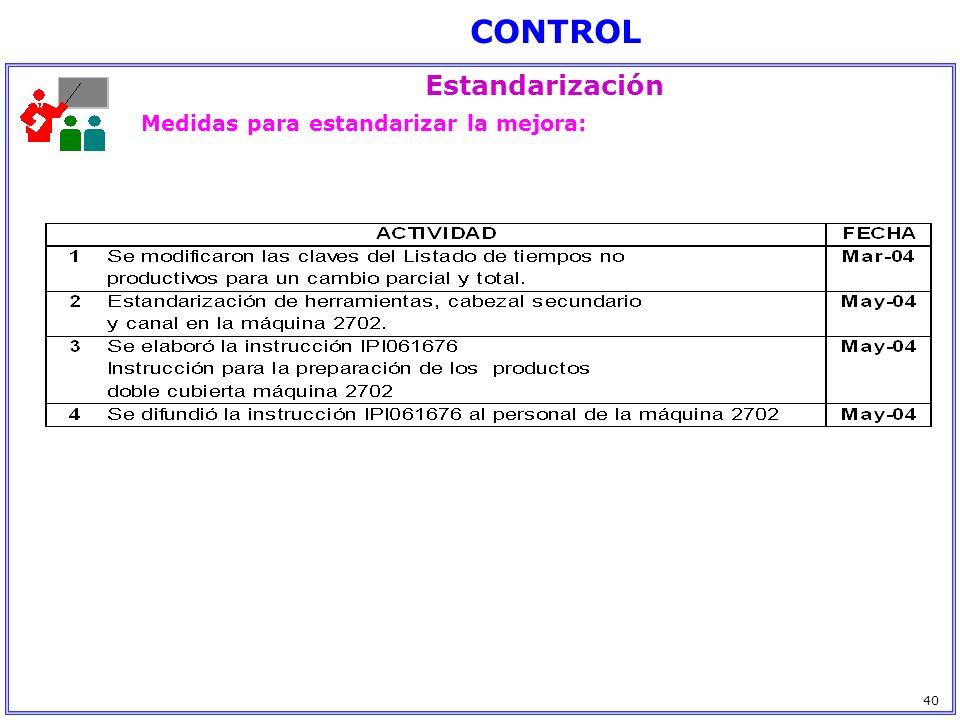CONTROL Estandarización Medidas para estandarizar la mejora: 40