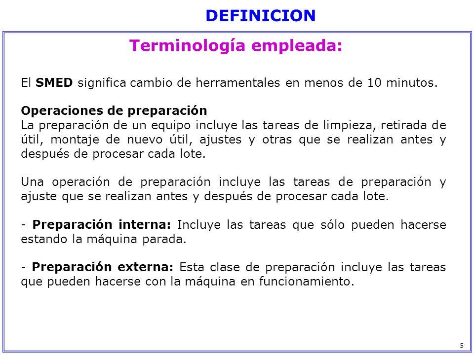 Terminología empleada: