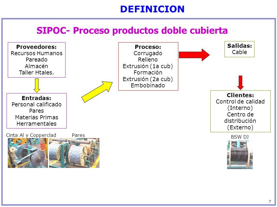 Centro de distribución (Externo)