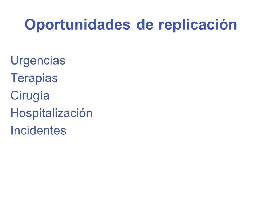 Oportunidades de replicación