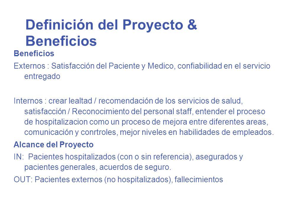 Definición del Proyecto & Beneficios