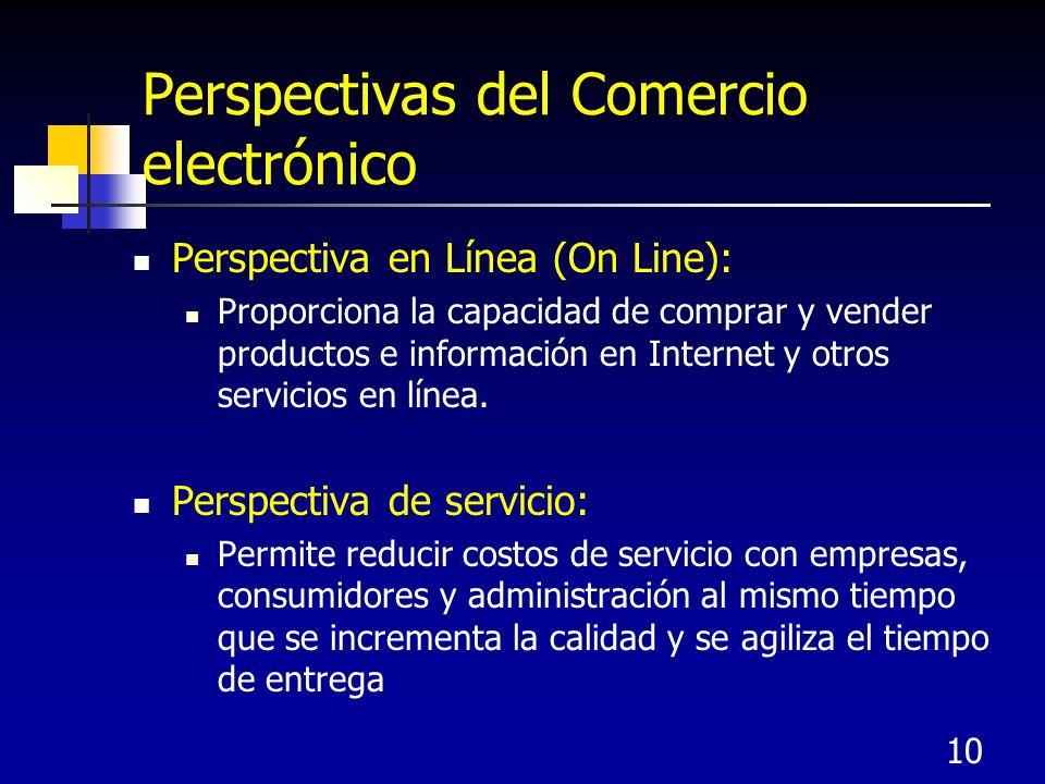 Perspectivas del Comercio electrónico