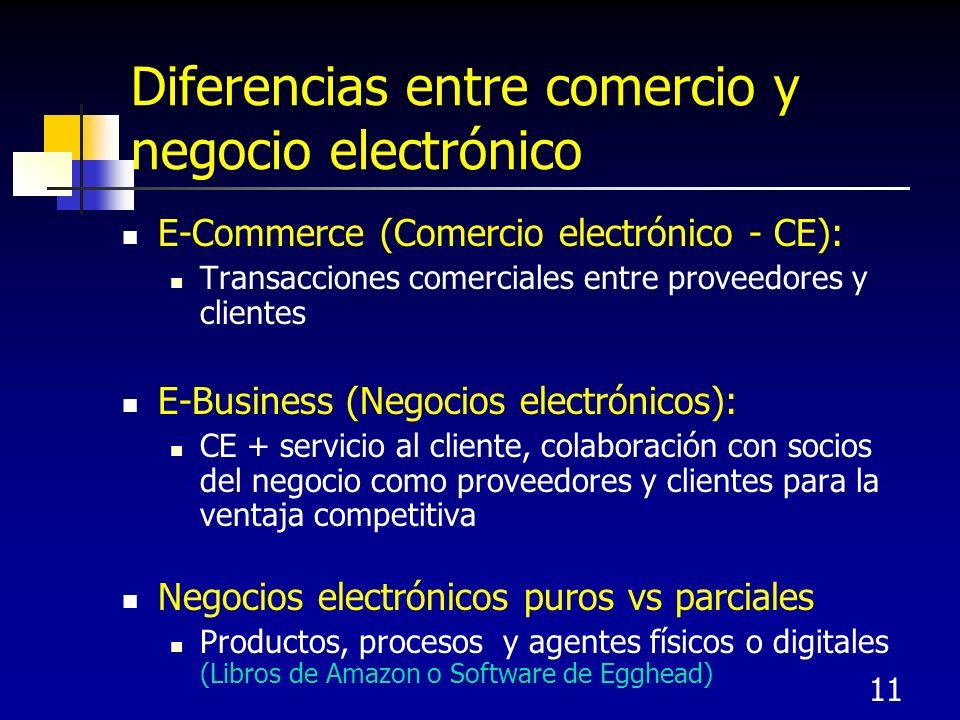 Diferencias entre comercio y negocio electrónico