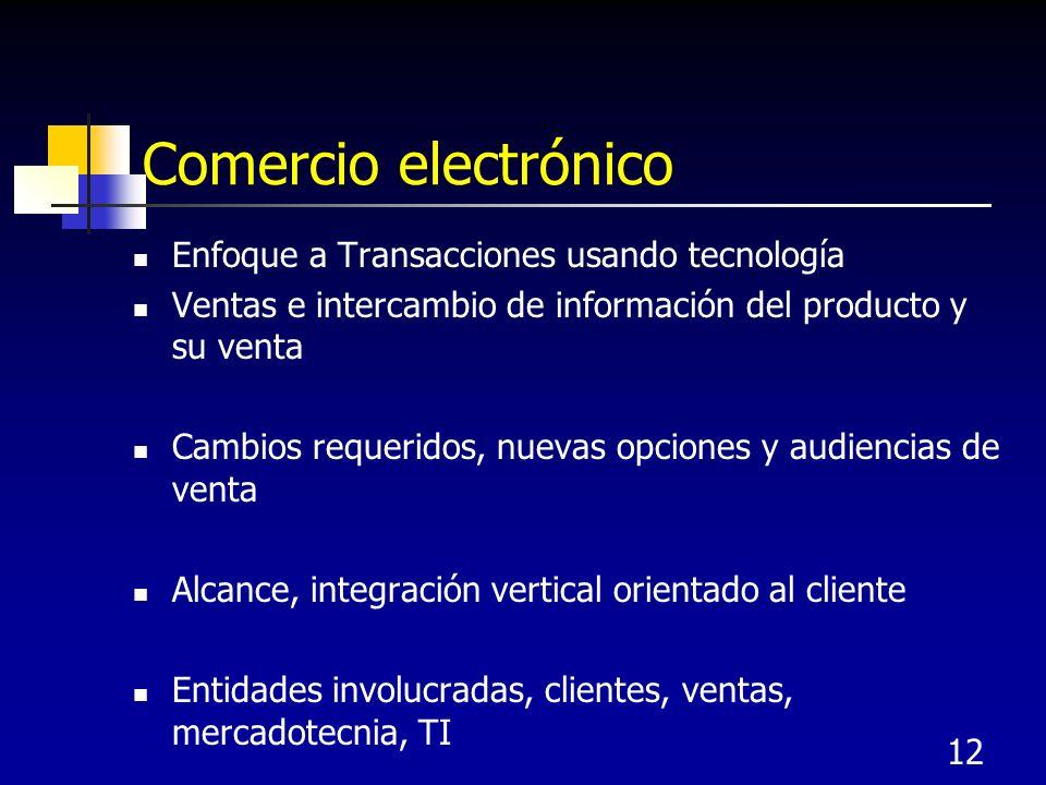Comercio electrónico Enfoque a Transacciones usando tecnología