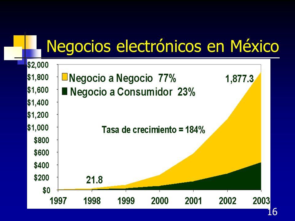 Negocios electrónicos en México