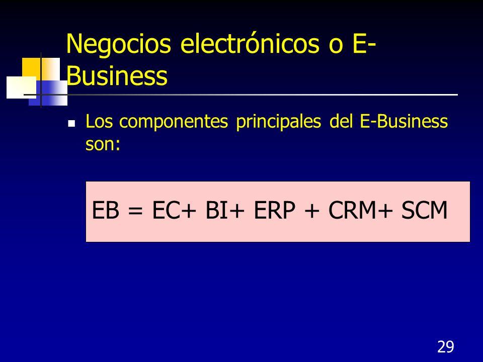 Negocios electrónicos o E-Business
