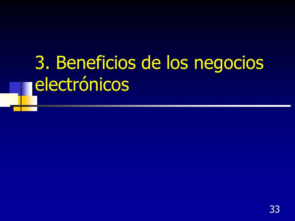 3. Beneficios de los negocios electrónicos